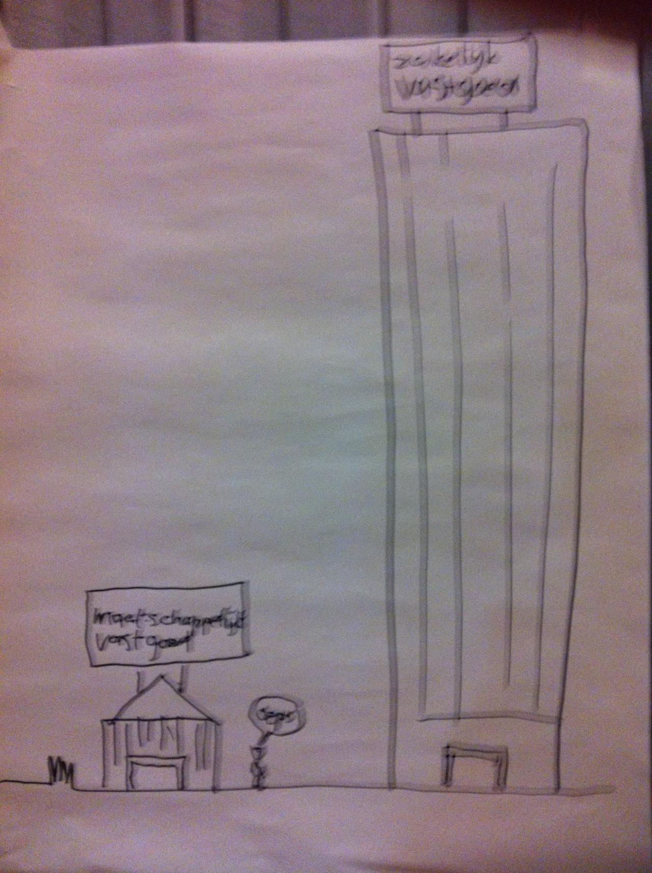 Maatschappelijk vastgoed.